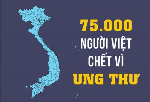 Vấn nạn ung thư ở Việt Nam tiến triển ra sao 1